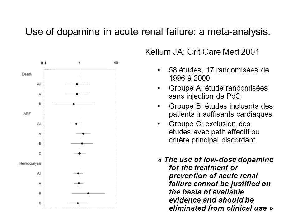 Use of dopamine in acute renal failure: a meta-analysis. Kellum JA; Crit Care Med 2001 58 études, 17 randomisées de 1996 à 2000 Groupe A: étude random