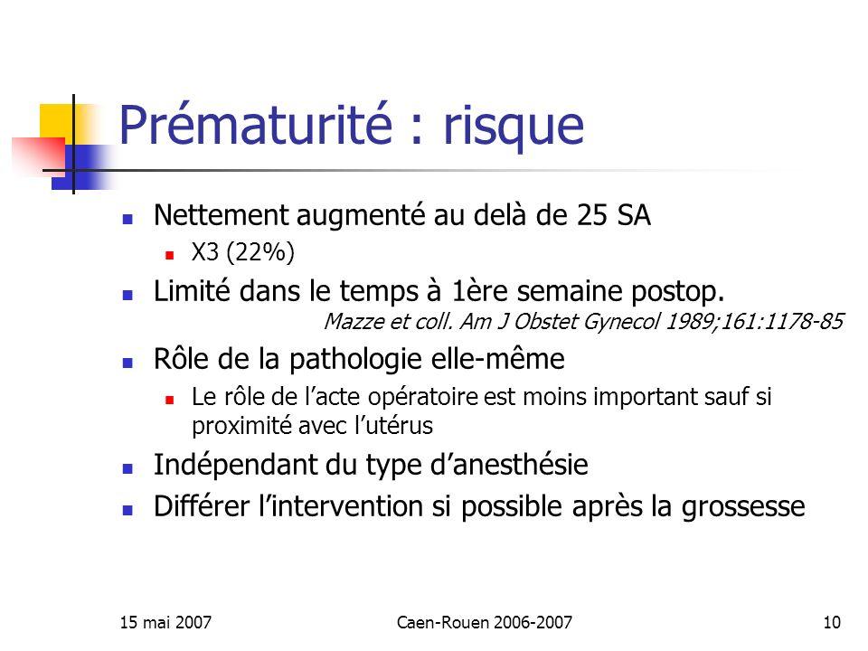 15 mai 2007Caen-Rouen 2006-200710 Prématurité : risque Nettement augmenté au delà de 25 SA X3 (22%) Limité dans le temps à 1ère semaine postop. Mazze