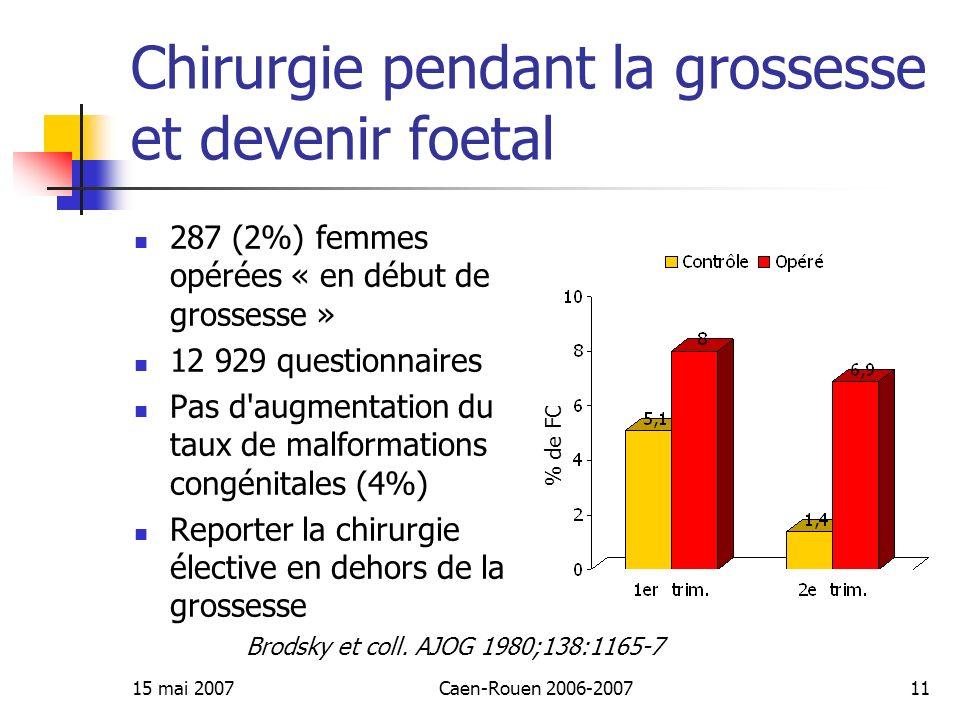 15 mai 2007Caen-Rouen 2006-200711 Chirurgie pendant la grossesse et devenir foetal 287 (2%) femmes opérées « en début de grossesse » 12 929 questionna