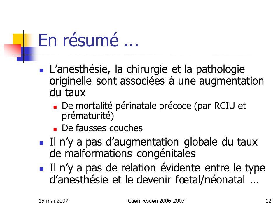 15 mai 2007Caen-Rouen 2006-200712 En résumé... Lanesthésie, la chirurgie et la pathologie originelle sont associées à une augmentation du taux De mort