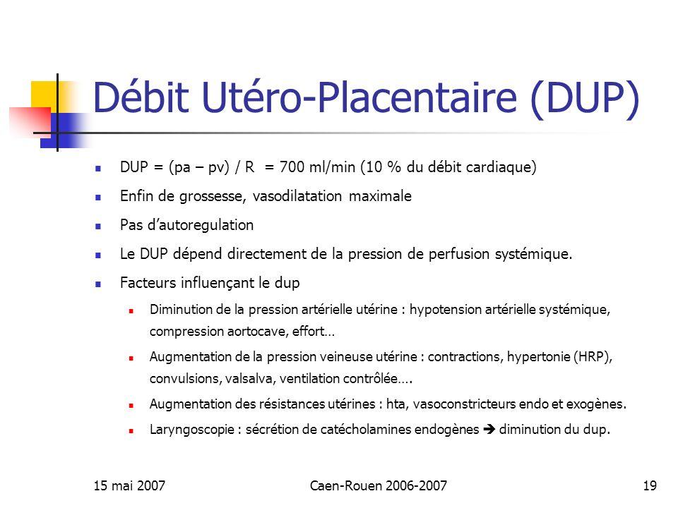 15 mai 2007Caen-Rouen 2006-200719 Débit Utéro-Placentaire (DUP) DUP = (pa – pv) / R = 700 ml/min (10 % du débit cardiaque) Enfin de grossesse, vasodil