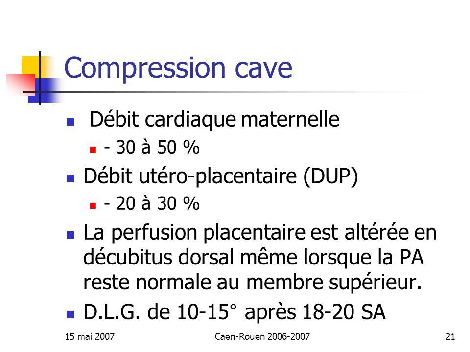 15 mai 2007Caen-Rouen 2006-200721 Compression cave Débit cardiaque maternelle - 30 à 50 % Débit utéro-placentaire (DUP) - 20 à 30 % La perfusion place