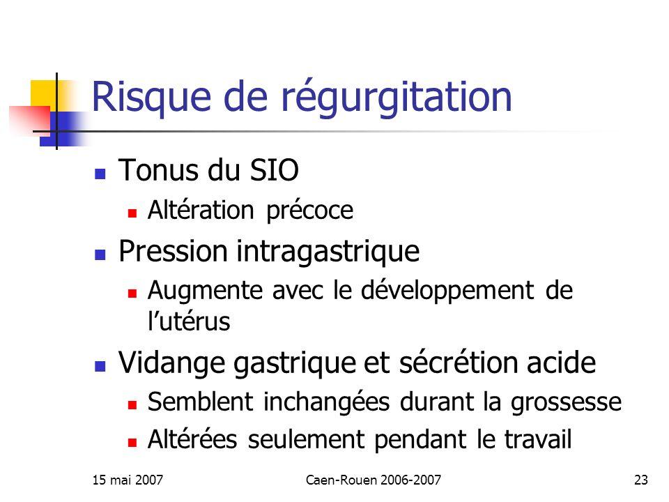 15 mai 2007Caen-Rouen 2006-200723 Risque de régurgitation Tonus du SIO Altération précoce Pression intragastrique Augmente avec le développement de lu