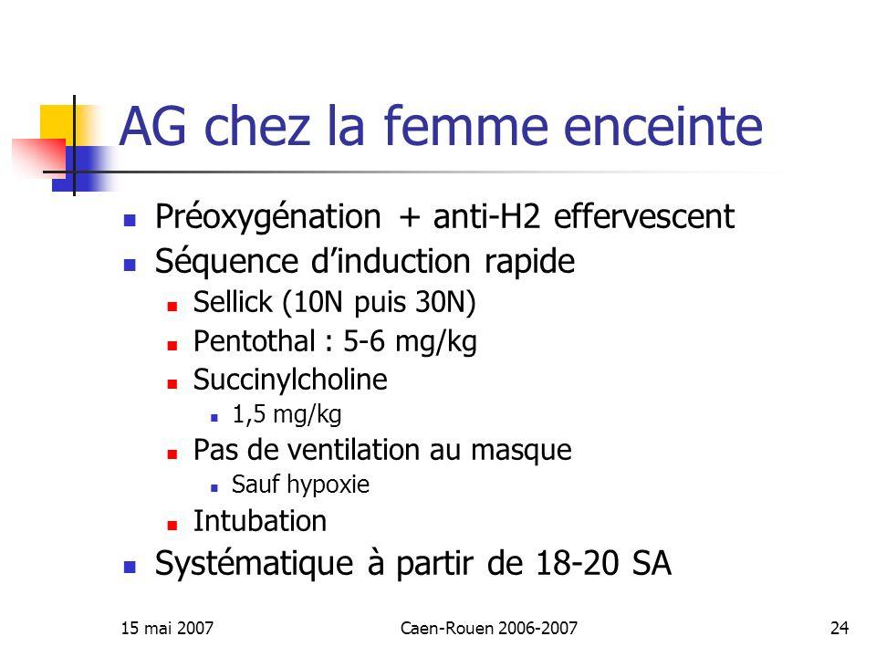 15 mai 2007Caen-Rouen 2006-200724 AG chez la femme enceinte Préoxygénation + anti-H2 effervescent Séquence dinduction rapide Sellick (10N puis 30N) Pe