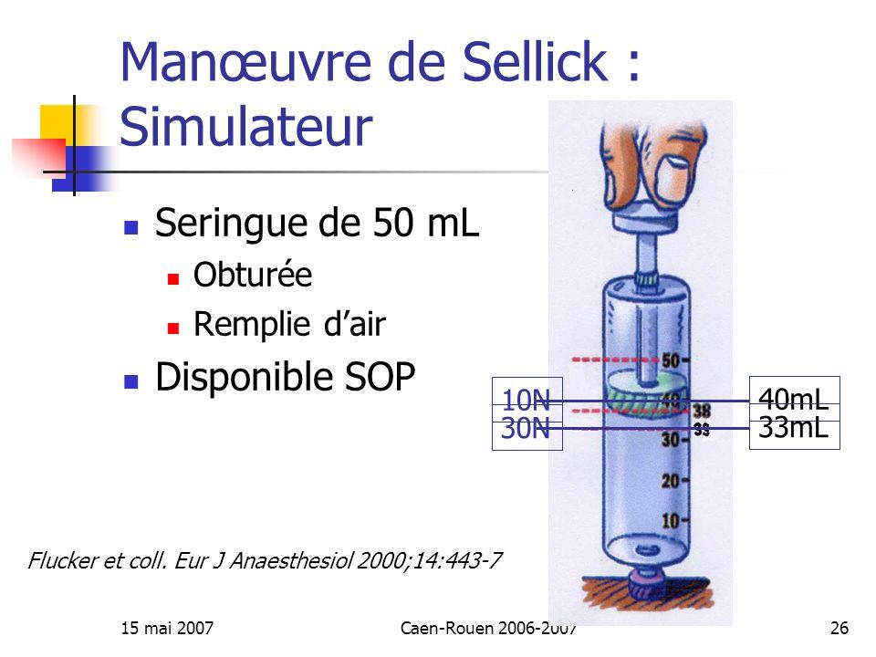 15 mai 2007Caen-Rouen 2006-200726 Manœuvre de Sellick : Simulateur Seringue de 50 mL Obturée Remplie dair Disponible SOP 10N 40mL 30N 33mL Flucker et