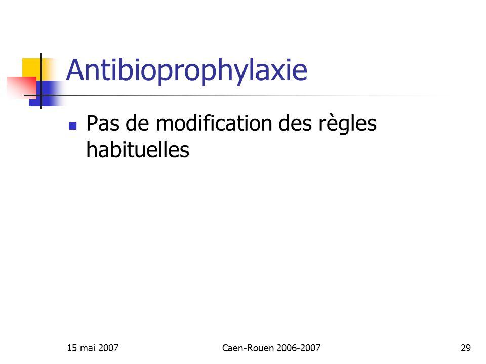 15 mai 2007Caen-Rouen 2006-200729 Antibioprophylaxie Pas de modification des règles habituelles