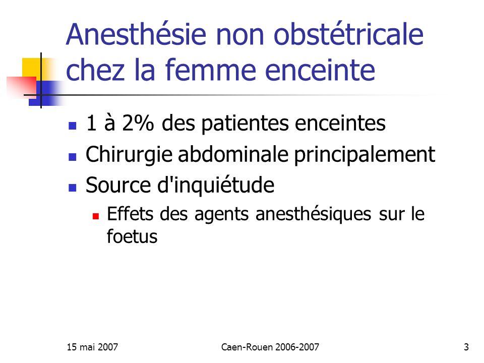15 mai 2007Caen-Rouen 2006-200724 AG chez la femme enceinte Préoxygénation + anti-H2 effervescent Séquence dinduction rapide Sellick (10N puis 30N) Pentothal : 5-6 mg/kg Succinylcholine 1,5 mg/kg Pas de ventilation au masque Sauf hypoxie Intubation Systématique à partir de 18-20 SA