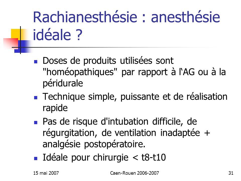 15 mai 2007Caen-Rouen 2006-200731 Rachianesthésie : anesthésie idéale ? Doses de produits utilisées sont