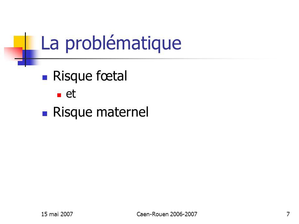 15 mai 2007Caen-Rouen 2006-200738 Polytraumatisme et grossesse Première cause de mortalité non liée à la grossesse.