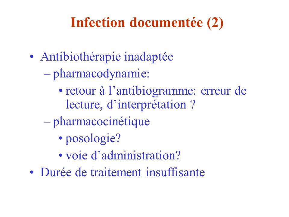 Infection documentée (2) Antibiothérapie inadaptée –pharmacodynamie: retour à lantibiogramme: erreur de lecture, dinterprétation ? –pharmacocinétique
