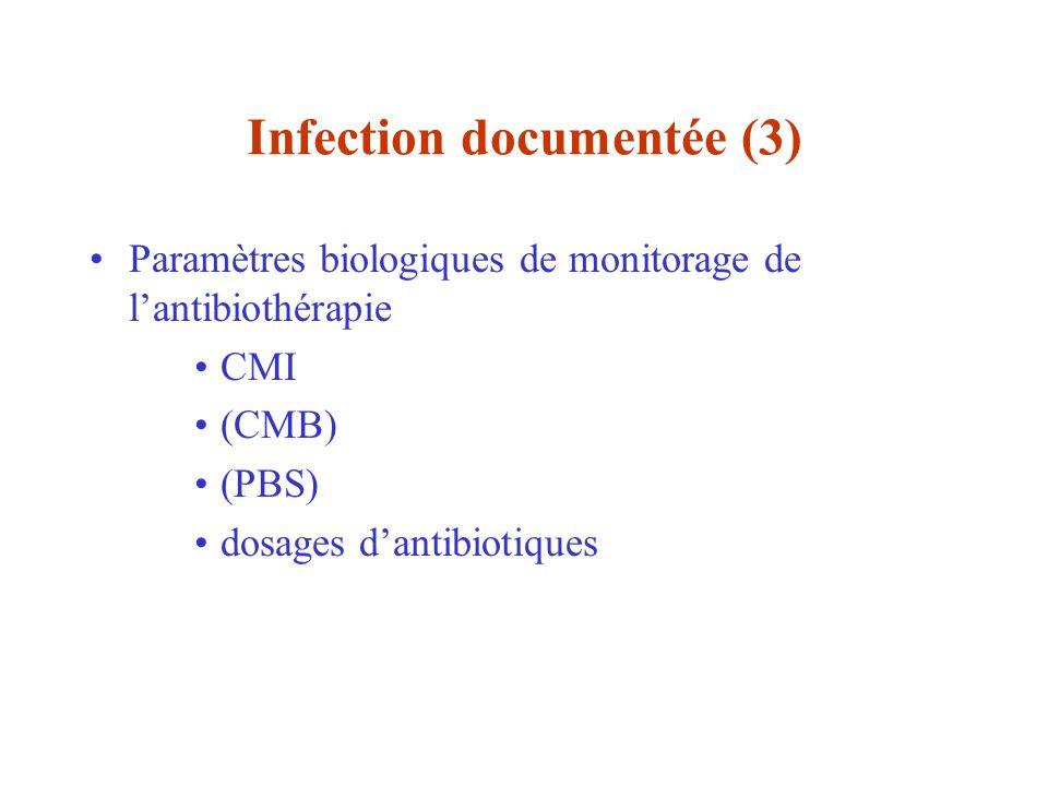 Infection documentée (3) Paramètres biologiques de monitorage de lantibiothérapie CMI (CMB) (PBS) dosages dantibiotiques