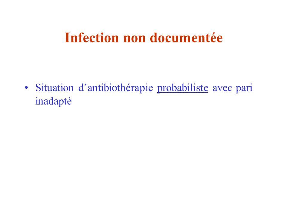 Infection non documentée Situation dantibiothérapie probabiliste avec pari inadapté
