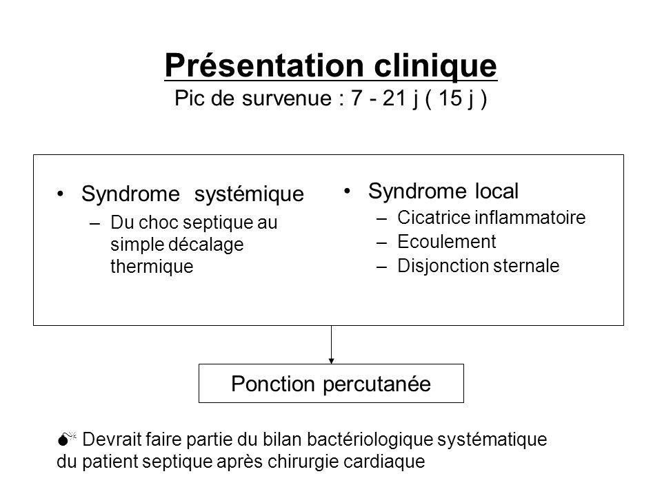 Présentation clinique Pic de survenue : 7 - 21 j ( 15 j ) Syndrome systémique –Du choc septique au simple décalage thermique Syndrome local –Cicatrice