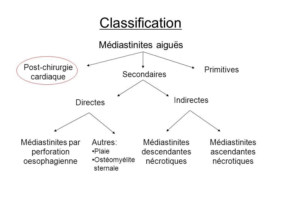 Classification Médiastinites aiguës Primitives Secondaires Directes Indirectes Post-chirurgie cardiaque Médiastinites descendantes nécrotiques Médiast