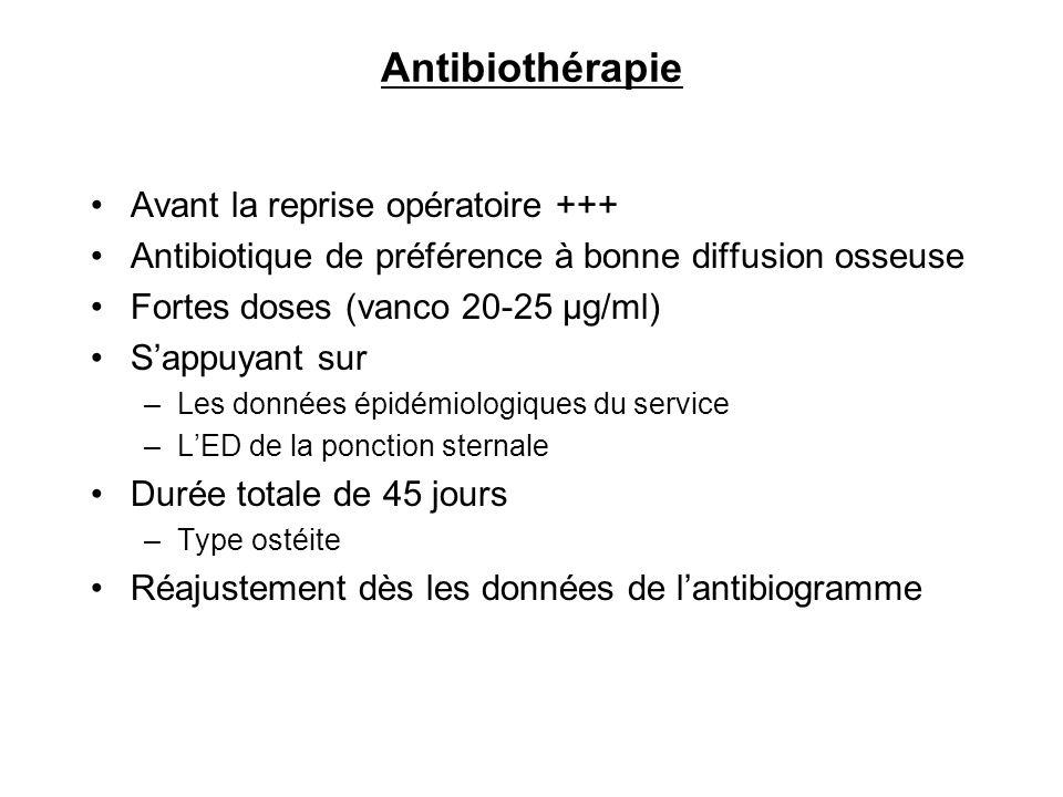Antibiothérapie Avant la reprise opératoire +++ Antibiotique de préférence à bonne diffusion osseuse Fortes doses (vanco 20-25 µg/ml) Sappuyant sur –L