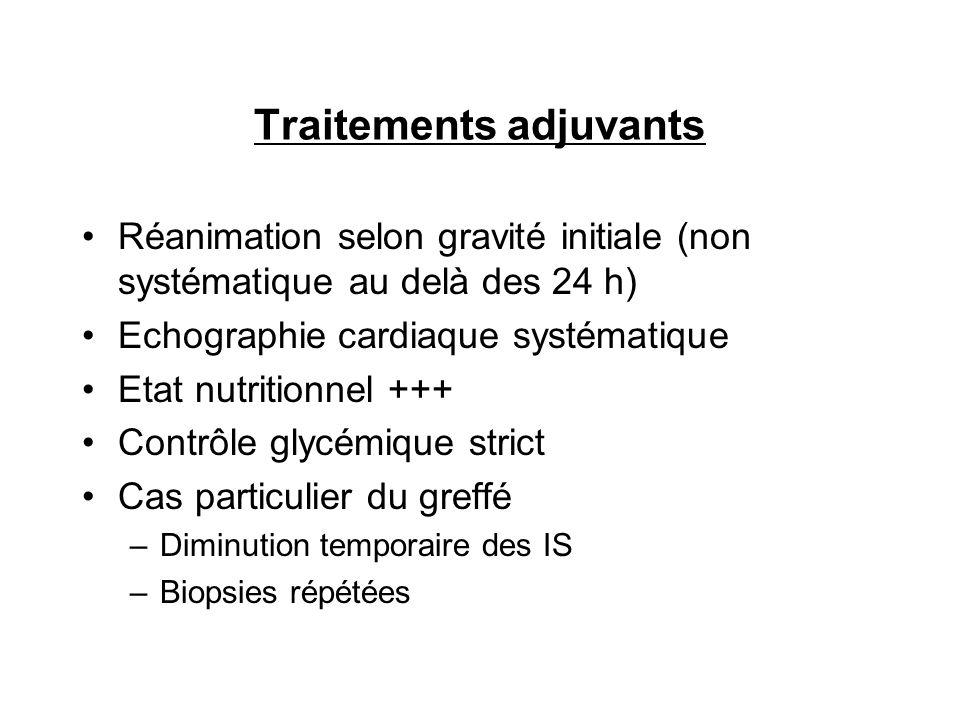Traitements adjuvants Réanimation selon gravité initiale (non systématique au delà des 24 h) Echographie cardiaque systématique Etat nutritionnel +++