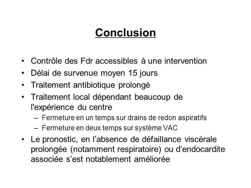 Conclusion Contrôle des Fdr accessibles à une intervention Délai de survenue moyen 15 jours Traitement antibiotique prolongé Traitement local dépendan