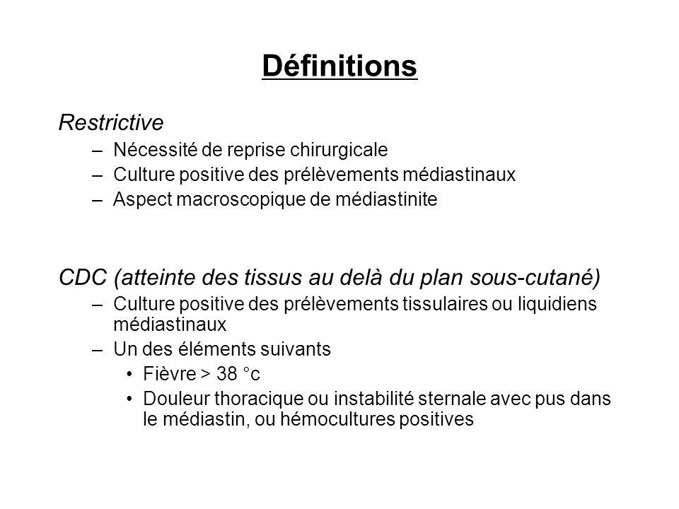 Définitions Restrictive –Nécessité de reprise chirurgicale –Culture positive des prélèvements médiastinaux –Aspect macroscopique de médiastinite CDC (