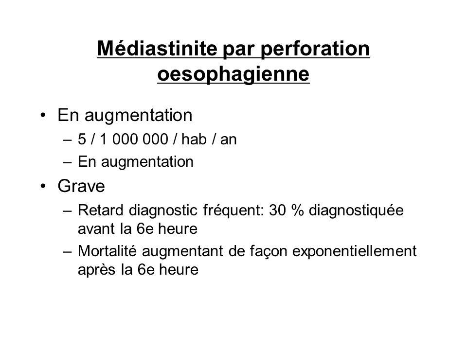 En augmentation –5 / 1 000 000 / hab / an –En augmentation Grave –Retard diagnostic fréquent: 30 % diagnostiquée avant la 6e heure –Mortalité augmenta