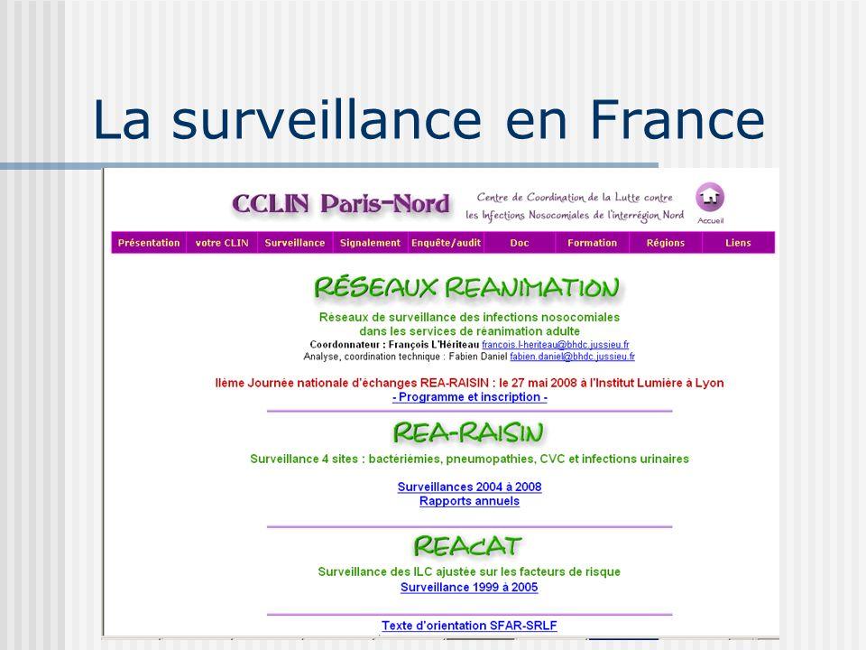 La surveillance en France