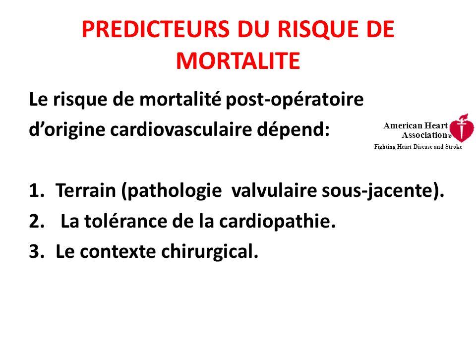 PREDICTEURS DU RISQUE DE MORTALITE Le risque de mortalité post-opératoire dorigine cardiovasculaire dépend: 1.Terrain (pathologie valvulaire sous-jace