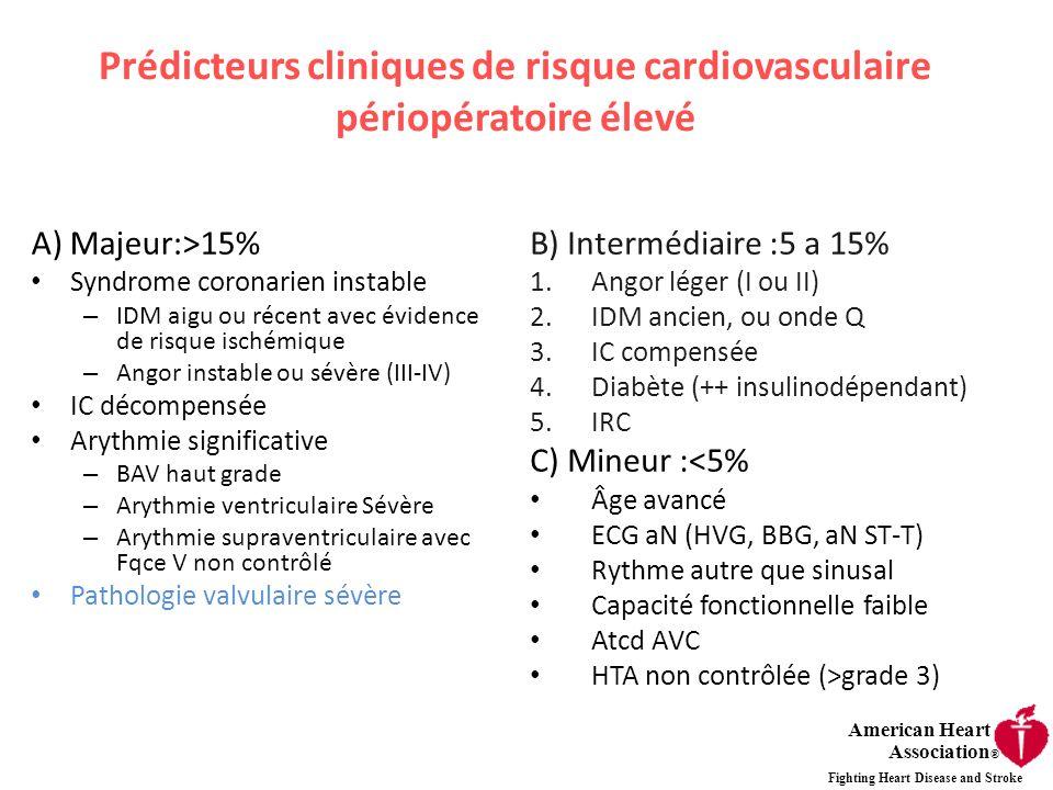 Prédicteurs cliniques de risque cardiovasculaire périopératoire élevé A) Majeur:>15% Syndrome coronarien instable – IDM aigu ou récent avec évidence d