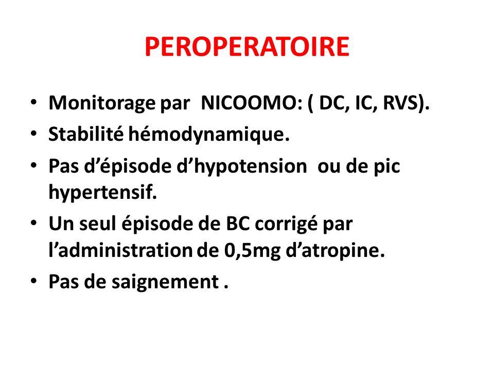 PEROPERATOIRE Monitorage par NICOOMO: ( DC, IC, RVS). Stabilité hémodynamique. Pas dépisode dhypotension ou de pic hypertensif. Un seul épisode de BC