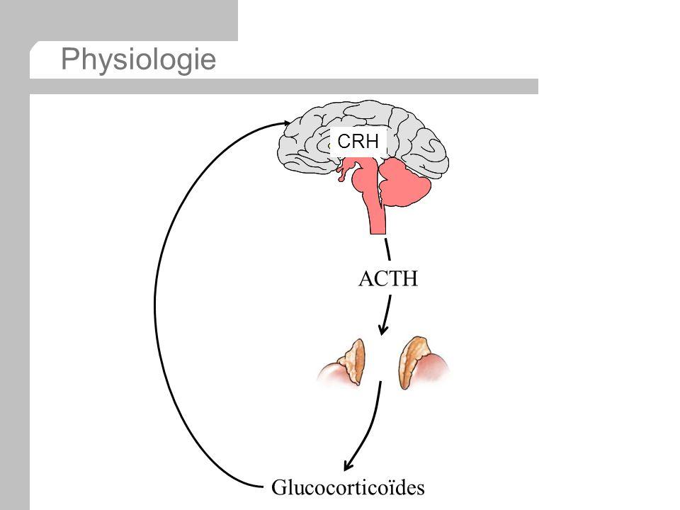 Cytokine Système EffetsRéférences IL-1, Portions de surrénales de rat, culture de cellules dispersées CorticostéroneGwosdow et al., 1992 IL-1Culture de cellules surrénaliennes humainesAucun effet sur le cortisolHarlin et Parker, 1991 IL-1 Perfusion in situ Corticostérone relayée par les prostaglandinesRoh et al., 1987 IL-1Cellules de surrénales humaines Cortisol, pas deffet en présence du surnageant des monocytes Whitcomb et al., 1988 IL-1Cellules de surrénales bovines Cortisol relayée par les prostaglandinesWinter et al., 1990 IL-1 Coupes surrénaliennes CorticostéroneAndreis et al., 1991 IL-1Cellules de surrénale de rat Corticostérone relayée par les prostaglandinesTominaga et al., 1991 IL-1 Zone glomérulée isolée, bandes capsulaires Sécrétion daldostérone induite par langiotensine Andreis et al., 1992 IL-1Cellules chromaffines VIP, Met-enkephalineEskay et Eiden 1992 IL-1 Cellules surrénaliennes Adrénaline, corticostérone à médiation - adrénergique OConnell et al., 1994 IL-1 Cellules de la zone glomérulée Sécrétion daldostérone induite par langiotensine Natarajan et al., 1989 IL-2Cellules de surrénale de rat Corticostérone relayée par les prostaglandinesTominaga et al., 1991 IL-6Culture de cellules surrénaliennes CorticostéroneSalas et al., 1990 IL-6Cellules de surrénale de rat Corticostérone relayée par les prostaglandinesTominaga et al., 1991 TNF- Cellules chromaffines VIP, Met-enkephalineEskay et Eiden 1992 TNF- Surrénale fœtale humaine ARNm IGF-IIIlvesmaki et al., 1993 TNF- Cellules de la zone glomérulée Aldostérone induite par langiotensine et lACTH Natarajan et al., 1989 TNF- Surrénale fœtale humaine Cortisol,Jaattela et al., 1990 IFN- Surrénale fœtale humaine ARNm IGF-IIIlvesmaki et al., 1993 Sepsis