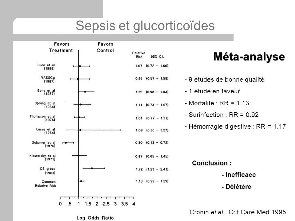 Méta-analyse Cronin et al., Crit Care Med 1995 - 9 études de bonne qualité - 1 étude en faveur - Mortalité : RR = 1.13 - Surinfection : RR = 0.92 - Hé