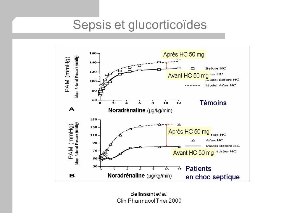 Bellissant et al. Clin Pharmacol Ther 2000 Sepsis et glucorticoïdes