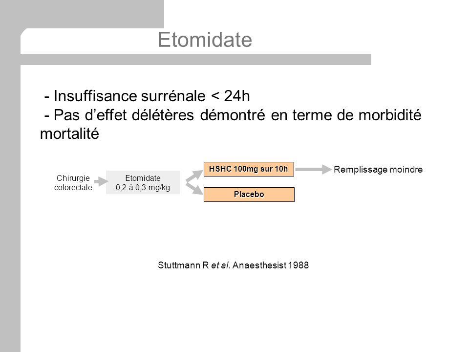 Chirurgie colorectale - Insuffisance surrénale < 24h - Pas deffet délétères démontré en terme de morbidité mortalité Stuttmann R et al. Anaesthesist 1