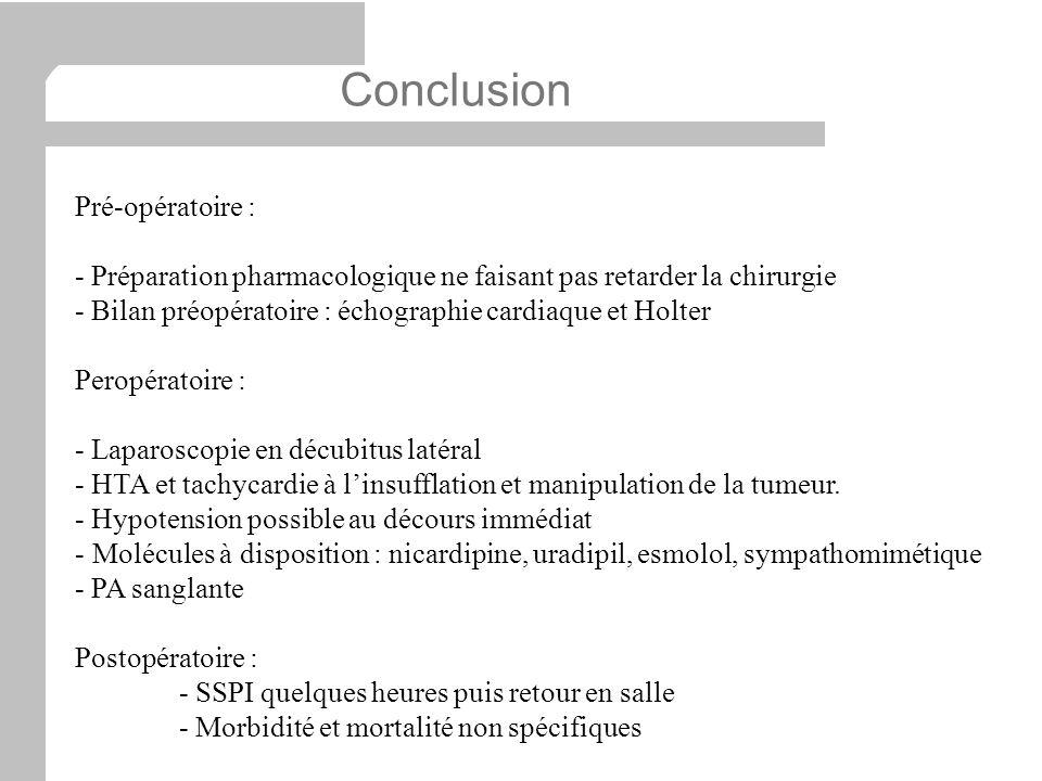 Conclusion Pré-opératoire : - Préparation pharmacologique ne faisant pas retarder la chirurgie - Bilan préopératoire : échographie cardiaque et Holter