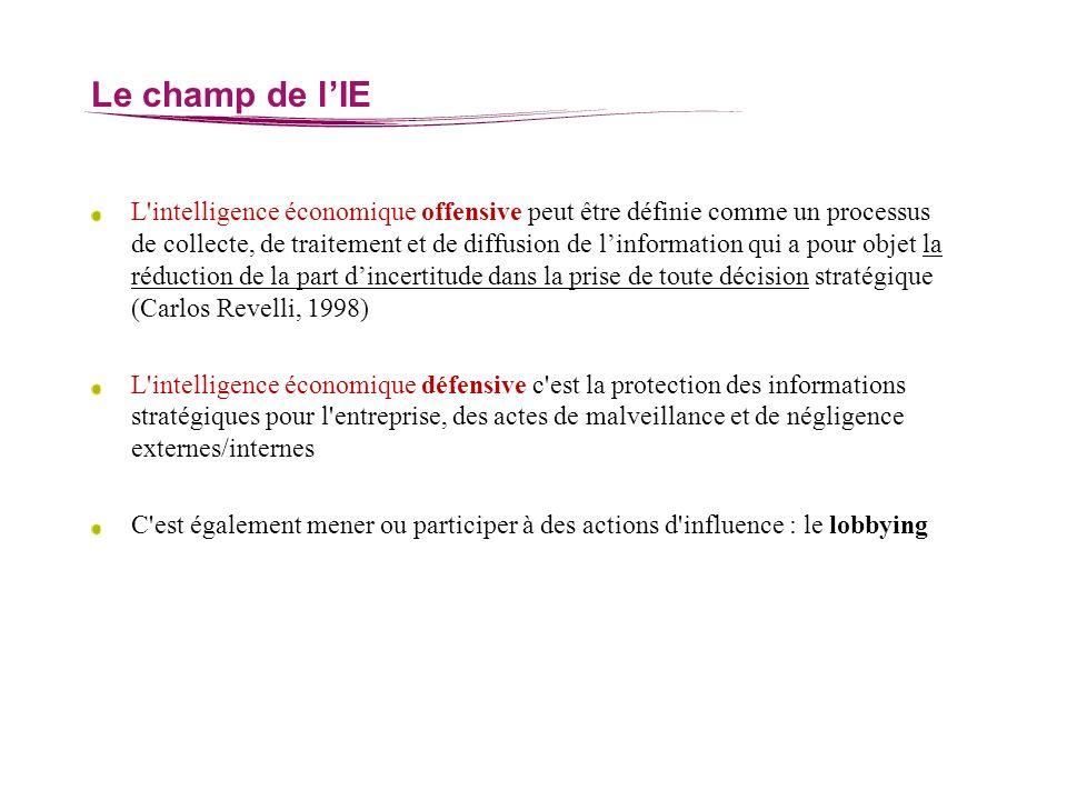 Le champ de lIE L'intelligence économique offensive peut être définie comme un processus de collecte, de traitement et de diffusion de linformation qu