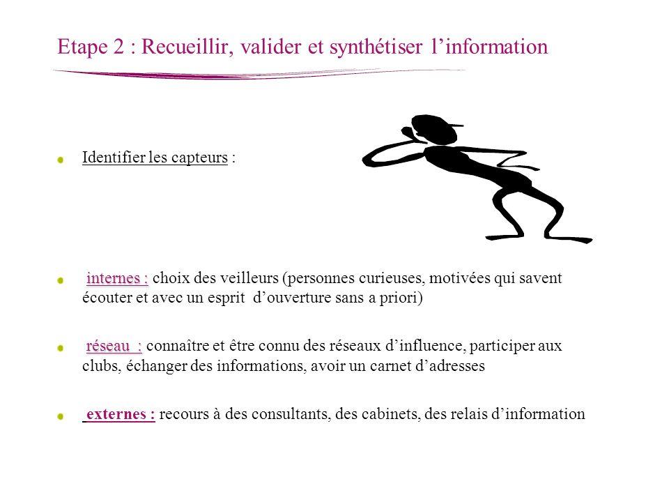 Etape 2 : Recueillir, valider et synthétiser linformation Identifier les capteurs : internes : internes : choix des veilleurs (personnes curieuses, mo