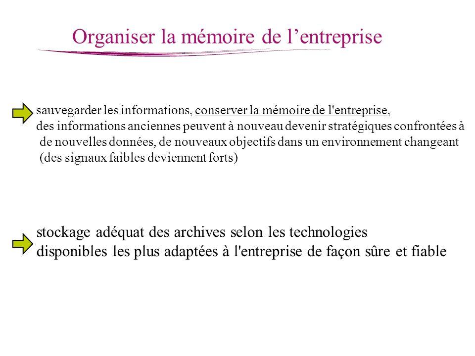 Organiser la mémoire de lentreprise sauvegarder les informations, conserver la mémoire de l'entreprise, des informations anciennes peuvent à nouveau d