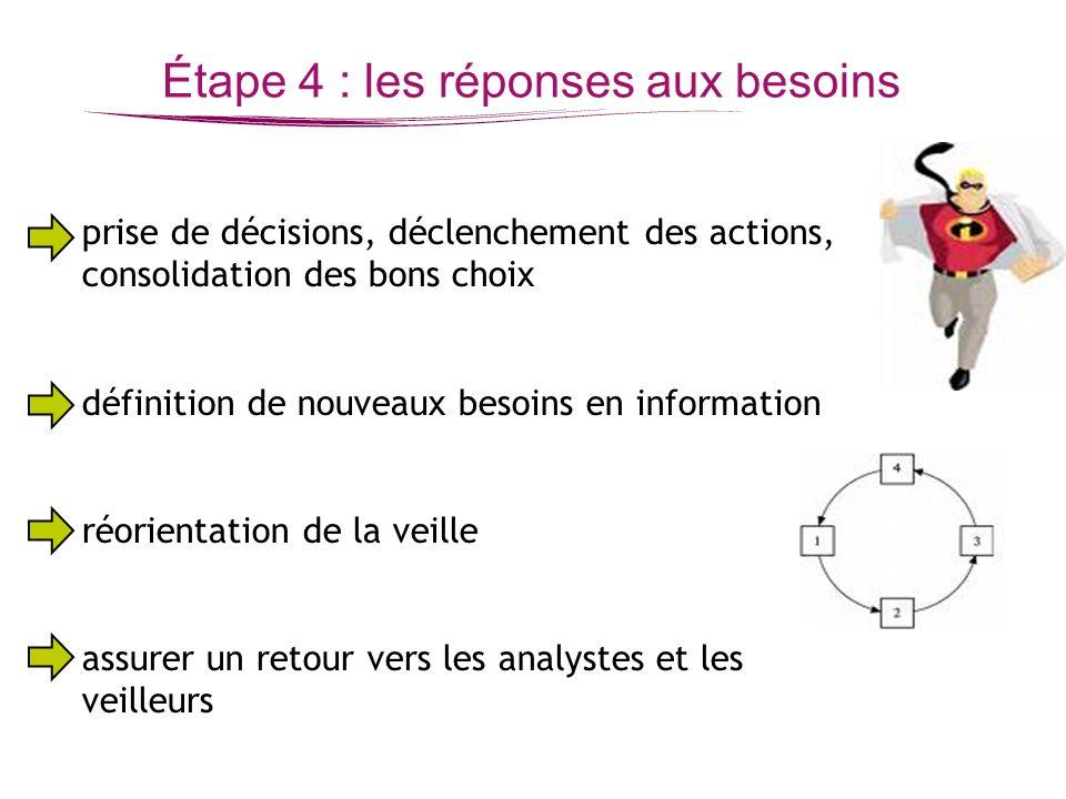 Étape 4 : les réponses aux besoins prise de décisions, déclenchement des actions, consolidation des bons choix définition de nouveaux besoins en infor