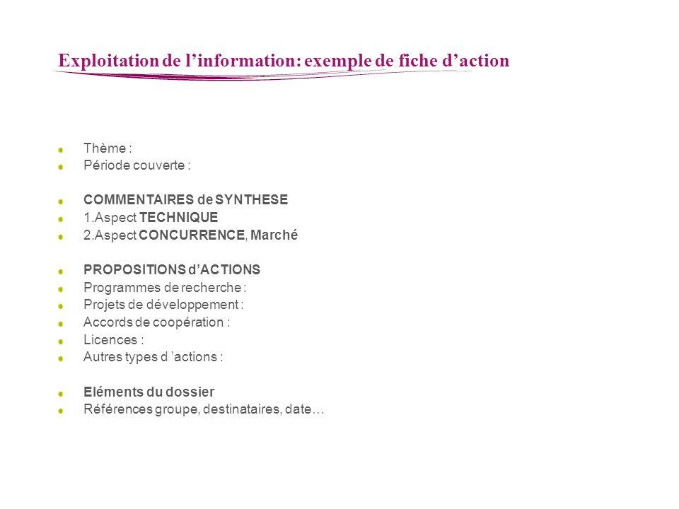 Exploitation de linformation: exemple de fiche daction Thème : Période couverte : COMMENTAIRES de SYNTHESE 1.Aspect TECHNIQUE 2.Aspect CONCURRENCE, Ma