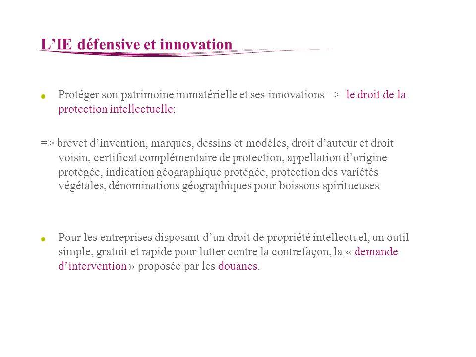 LIE défensive et innovation Protéger son patrimoine immatérielle et ses innovations => le droit de la protection intellectuelle: => brevet dinvention,