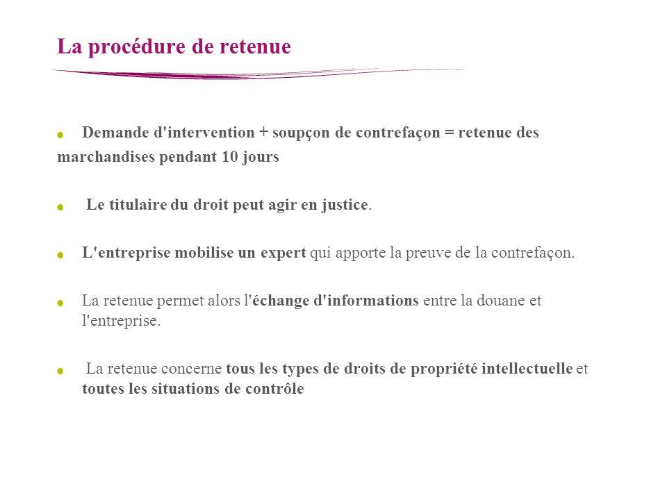 La procédure de retenue Demande d'intervention + soupçon de contrefaçon = retenue des marchandises pendant 10 jours Le titulaire du droit peut agir en