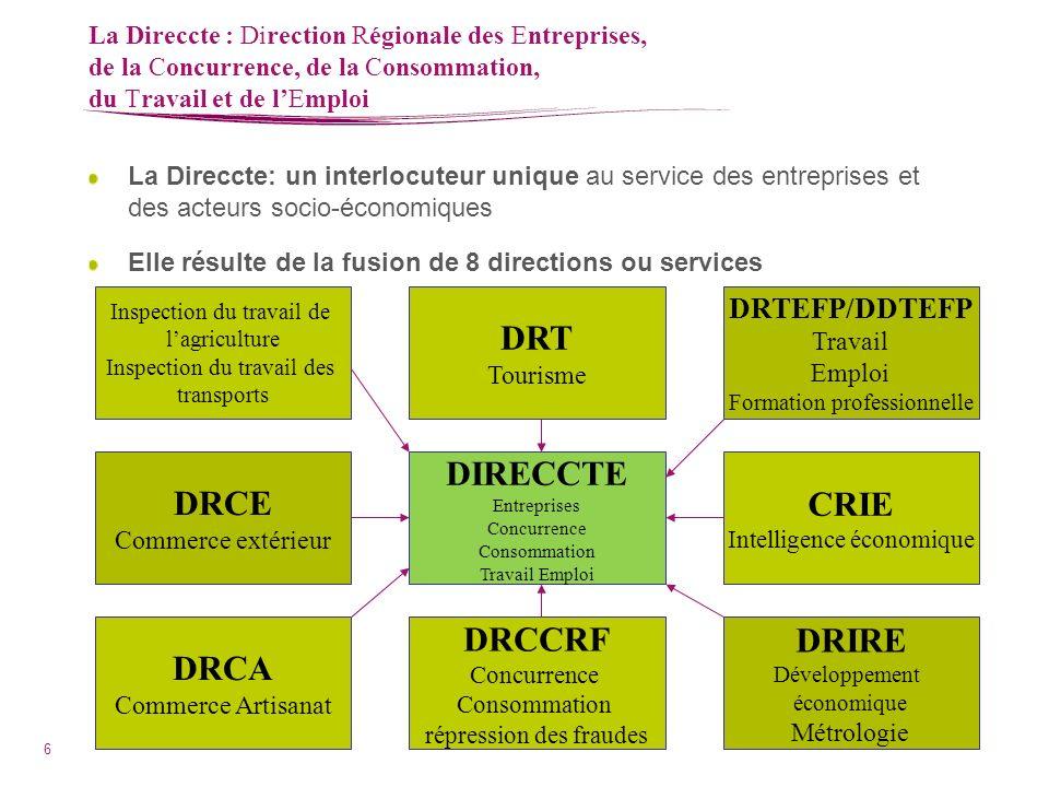 6 La Direccte : Direction Régionale des Entreprises, de la Concurrence, de la Consommation, du Travail et de lEmploi La Direccte: un interlocuteur uni