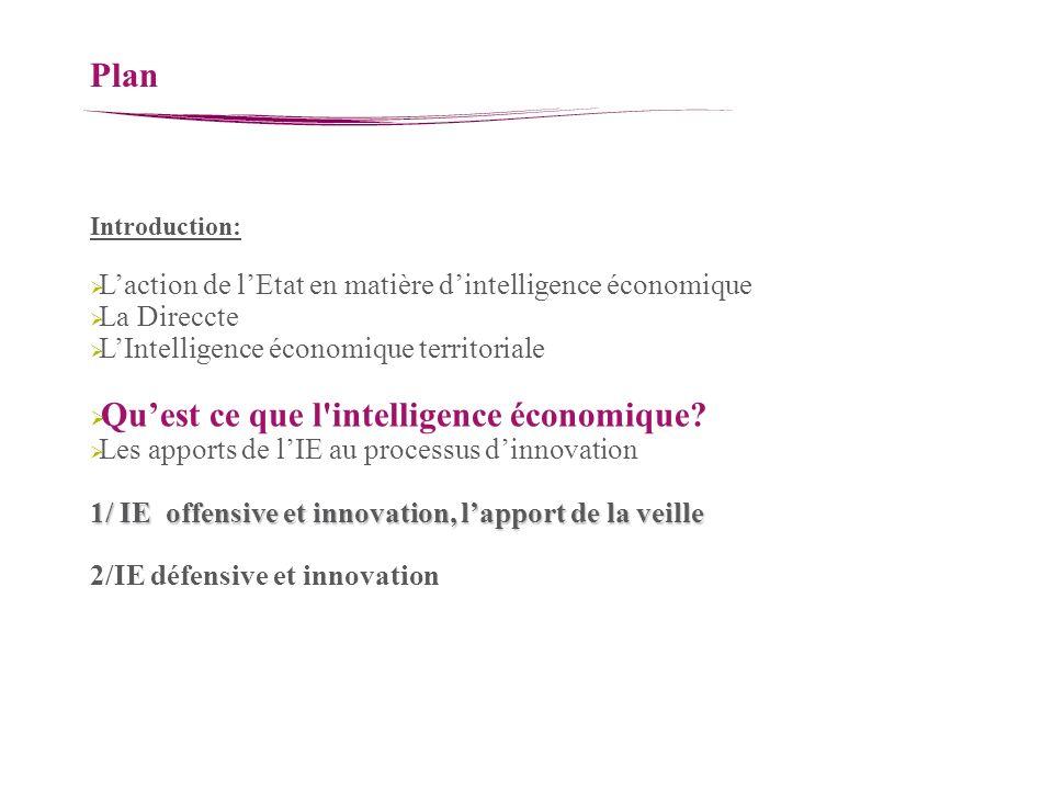 Plan Introduction: Laction de lEtat en matière dintelligence économique La Direccte LIntelligence économique territoriale Quest ce que l'intelligence