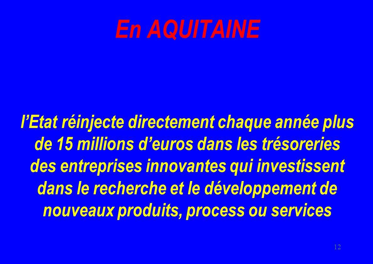 12 En AQUITAINE lEtat réinjecte directement chaque année plus de 15 millions deuros dans les trésoreries des entreprises innovantes qui investissent dans le recherche et le développement de nouveaux produits, process ou services