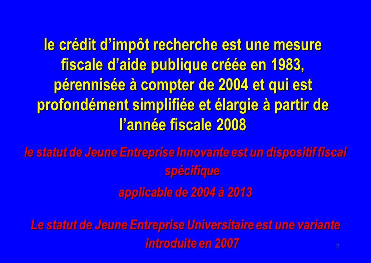 2 le crédit dimpôt recherche est une mesure fiscale daide publique créée en 1983, pérennisée à compter de 2004 et qui est profondément simplifiée et é