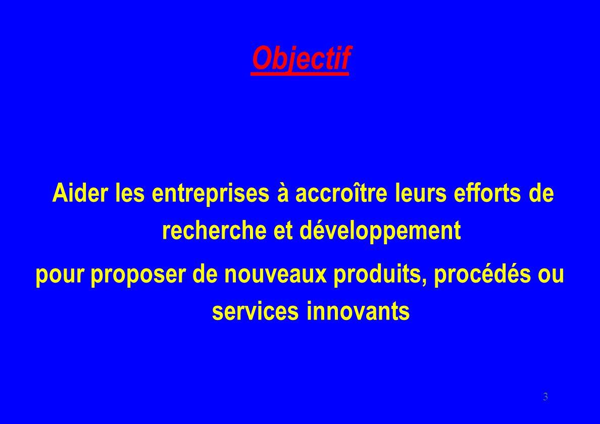 3 Objectif Aider les entreprises à accroître leurs efforts de recherche et développement pour proposer de nouveaux produits, procédés ou services innovants