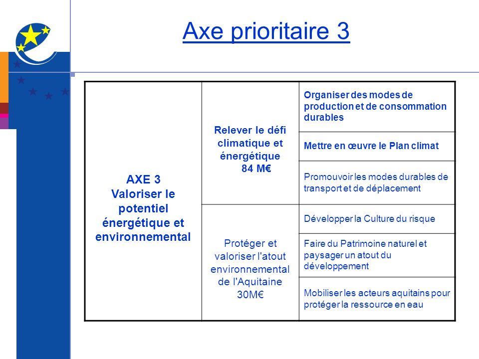 Axe prioritaire 3 AXE 3 Valoriser le potentiel énergétique et environnemental Relever le défi climatique et énergétique 84 M Organiser des modes de pr