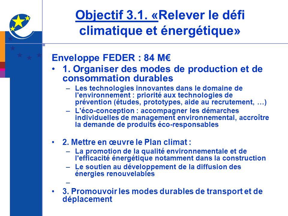 Objectif 3.1. «Relever le défi climatique et énergétique» Enveloppe FEDER : 84 M 1. Organiser des modes de production et de consommation durables –Les