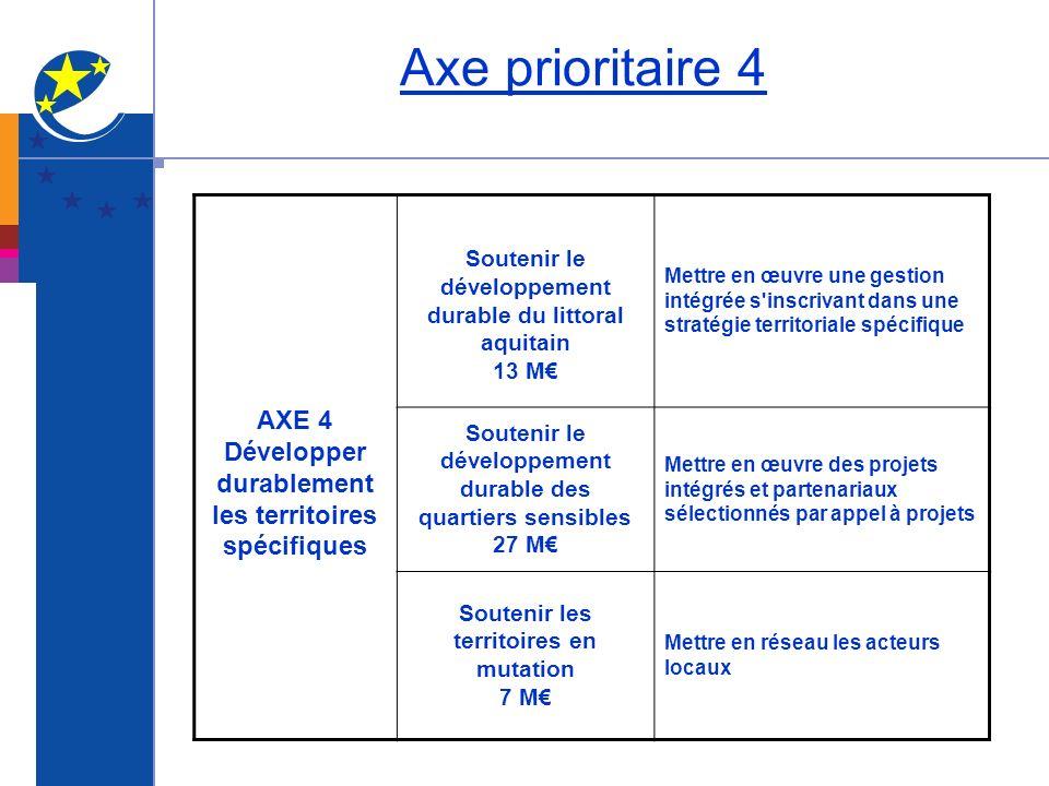 Axe prioritaire 4 AXE 4 Développer durablement les territoires spécifiques Soutenir le développement durable du littoral aquitain 13 M Mettre en œuvre