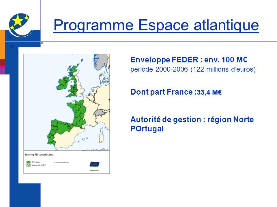Programme Espace atlantique Enveloppe FEDER : env. 100 M période 2000-2006 (122 millions deuros) 33,4 M Dont part France : 33,4 M Autorité de gestion