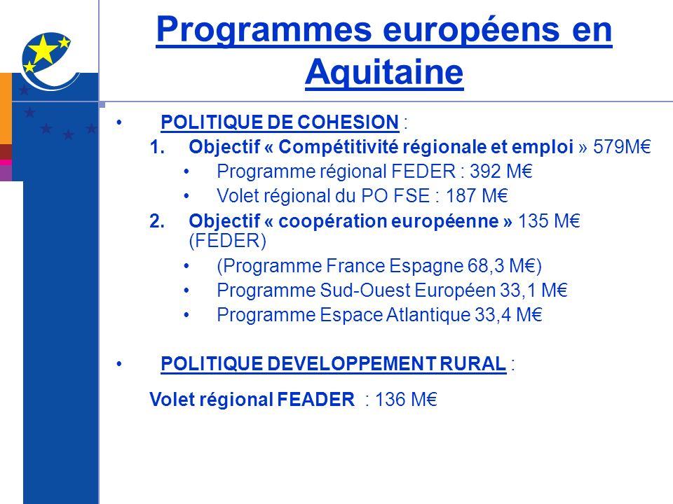 Programmes européens en Aquitaine POLITIQUE DE COHESION : 1.Objectif « Compétitivité régionale et emploi » 579M Programme régional FEDER : 392 M Volet