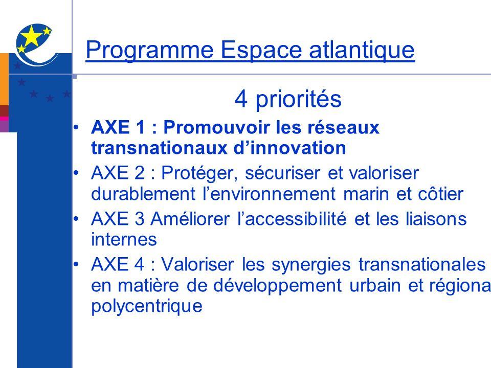 Programme Espace atlantique 4 priorités AXE 1 : Promouvoir les réseaux transnationaux dinnovation AXE 2 : Protéger, sécuriser et valoriser durablement